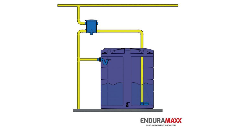 Enduramaxx water quality in rainwater systems