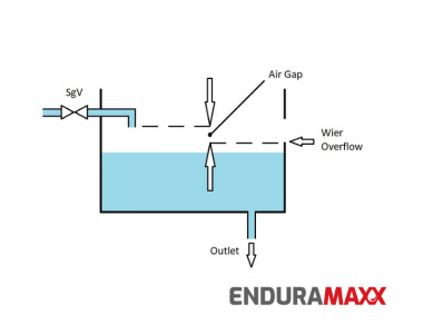 Enduramaxx How to become fluid category 5 compliant